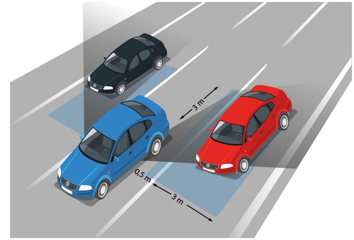 Puntos ciegos al Conducir